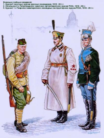 фото 4. Красная армия.
