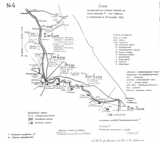 Схема расположения частей противника перед фронтом 4 стр. дивизии на 22 сентября 1919 года.