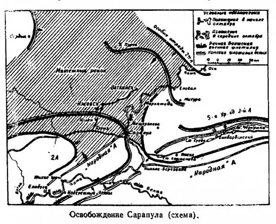Освобождение Сарапула (схема)