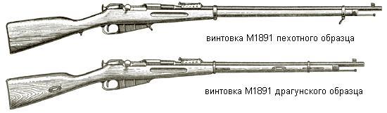 Винтовка Мосина 7,62-мм (3-линейная) винтовка образца 1891 года