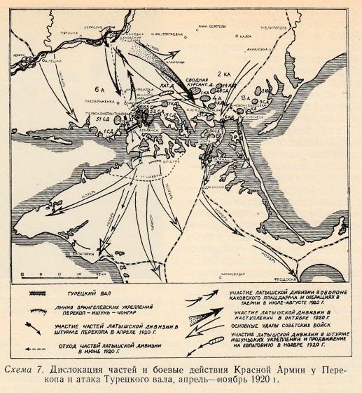 Дислокация частей и боевые действия Красной армии у Перекопа и атака Турецкого вала, апрель-ноябрь 1920 года