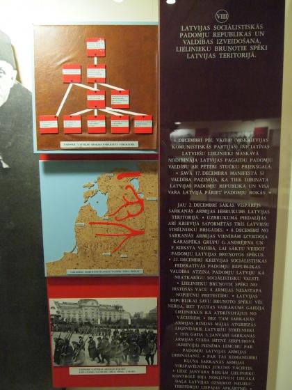 Latvian Civil Fight 13