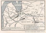 Наступление немецкой армии в Курземе в 1915 году