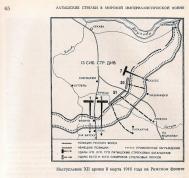 Наступление 12-й армии 8 марта 1916 года на Рижском фронте