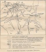 Разгром Деникина, карта,1919г