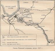 Рижская операция, август 1917, карта
